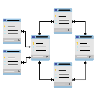 Database relazionali e banche dati Studio 3R